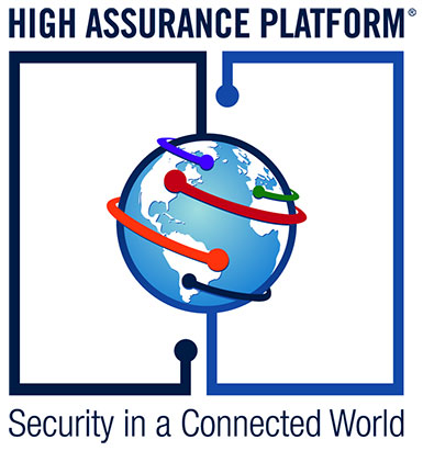 High Assurance Platform: Security in a Connected World graphic