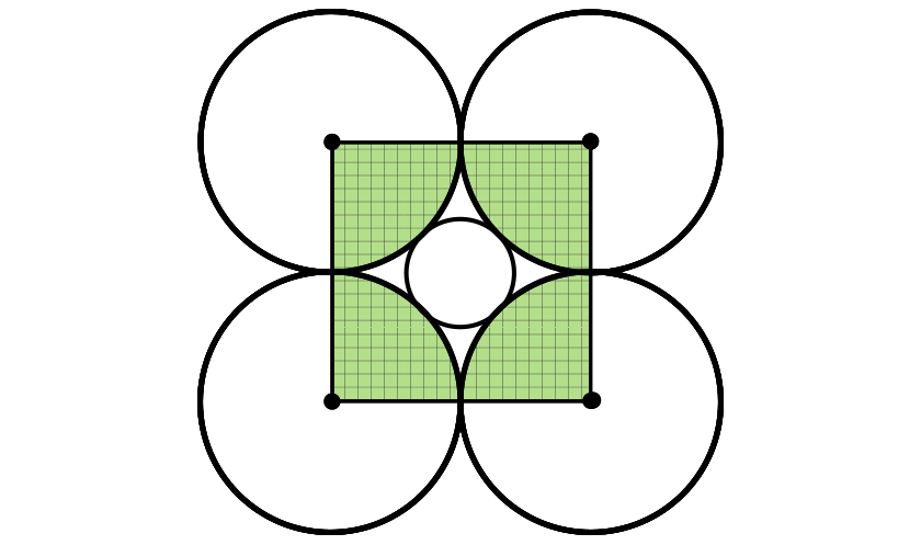 Diagram of circular fields with the square area outlined from previous diagram. The shaded region in this diagram only includes the area inside the square but it excludes the small 5th circle and the region surrounding the 5th circle that falls outside of the bodies of the 4 large circles.