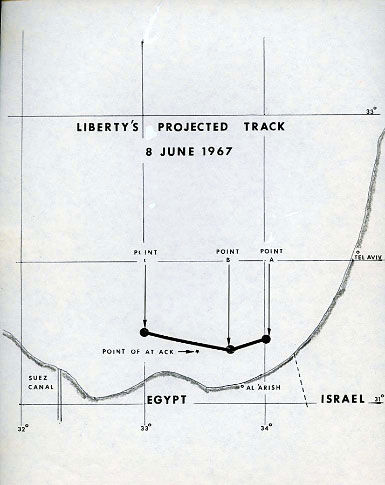 Projected path of the U.S.S. Liberty, 8 June 1967