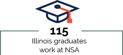 115 Illinois graduates work at NSA
