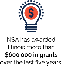 NSA has awarded Illinois more than $600,000 in grants over the last five years.