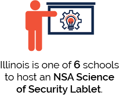 Illinois is one of 6 schools to host an NSA Science of Security Lablet.