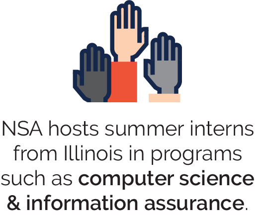 NSA hosts summer interns from Illinois in programs such as computer science & information assurance.